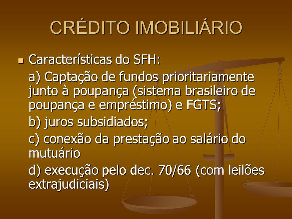 CRÉDITO IMOBILIÁRIO Características do SFH: