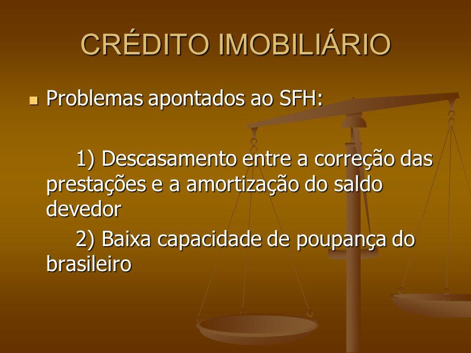 CRÉDITO IMOBILIÁRIO Problemas apontados ao SFH: