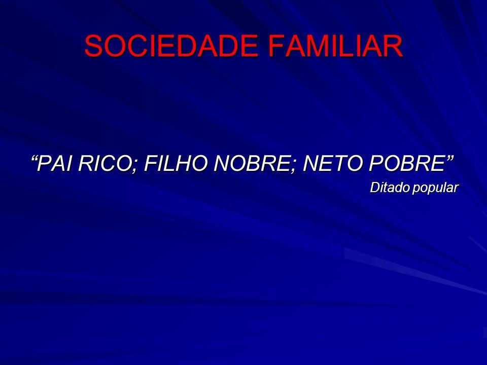 SOCIEDADE FAMILIAR PAI RICO; FILHO NOBRE; NETO POBRE Ditado popular