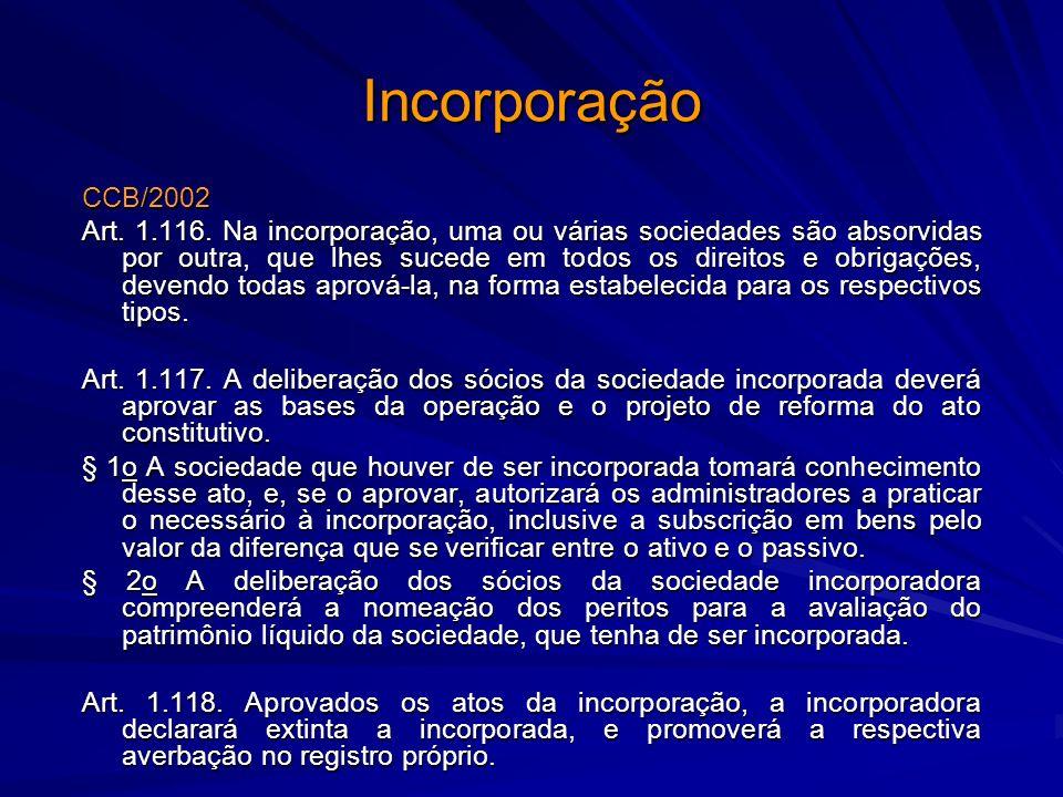 Incorporação CCB/2002.