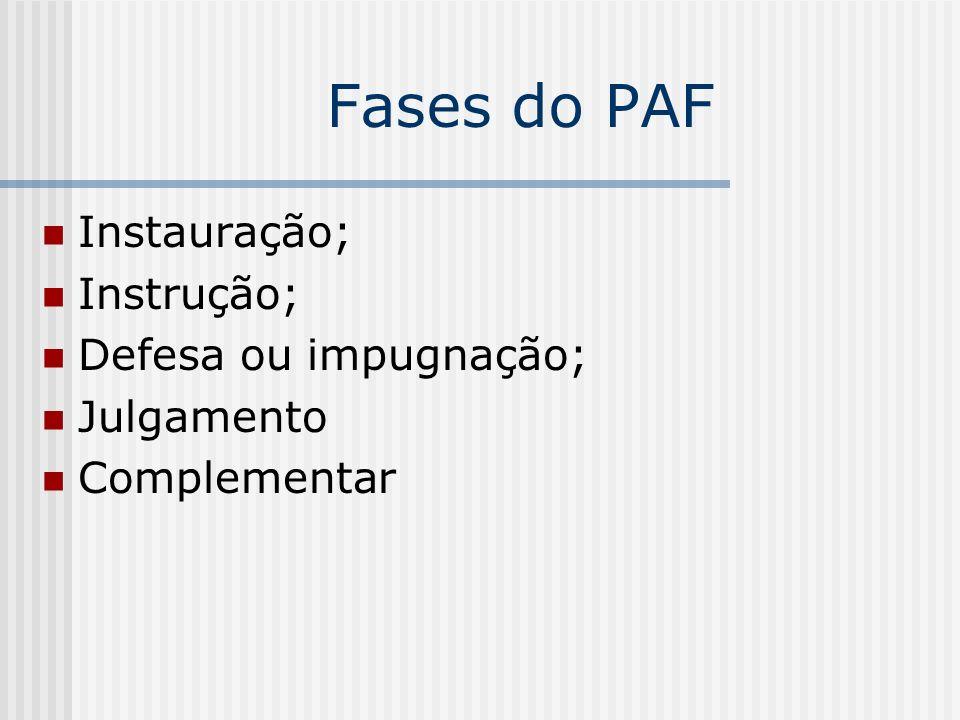 Fases do PAF Instauração; Instrução; Defesa ou impugnação; Julgamento