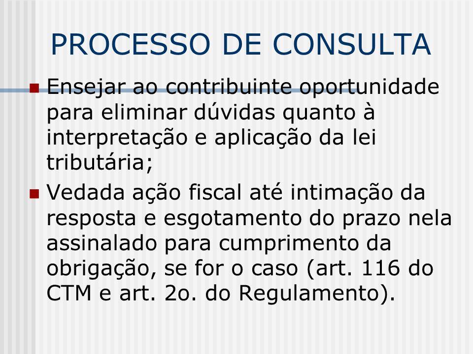 PROCESSO DE CONSULTA Ensejar ao contribuinte oportunidade para eliminar dúvidas quanto à interpretação e aplicação da lei tributária;