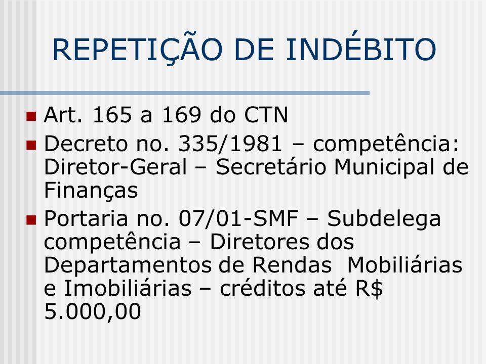 REPETIÇÃO DE INDÉBITO Art. 165 a 169 do CTN