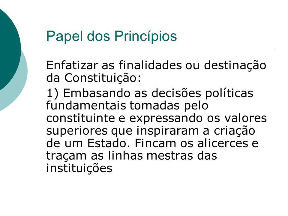 Papel dos Princípios Enfatizar as finalidades ou destinação da Constituição: