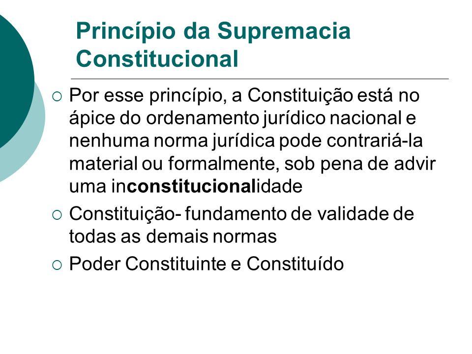 Princípio da Supremacia Constitucional