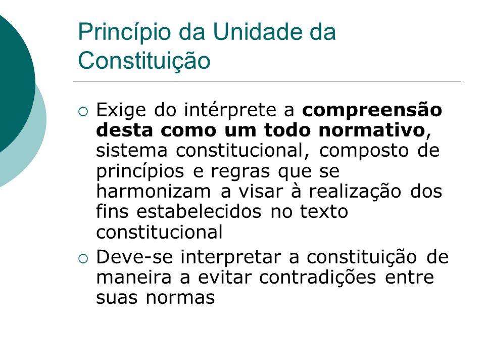 Princípio da Unidade da Constituição