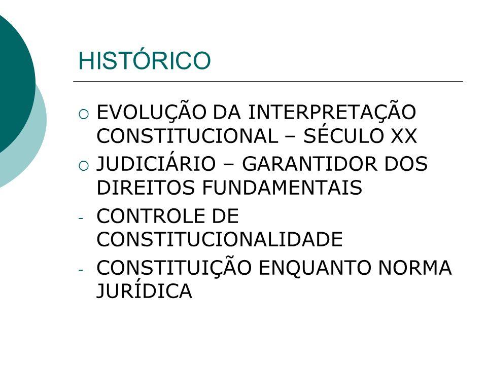HISTÓRICO EVOLUÇÃO DA INTERPRETAÇÃO CONSTITUCIONAL – SÉCULO XX