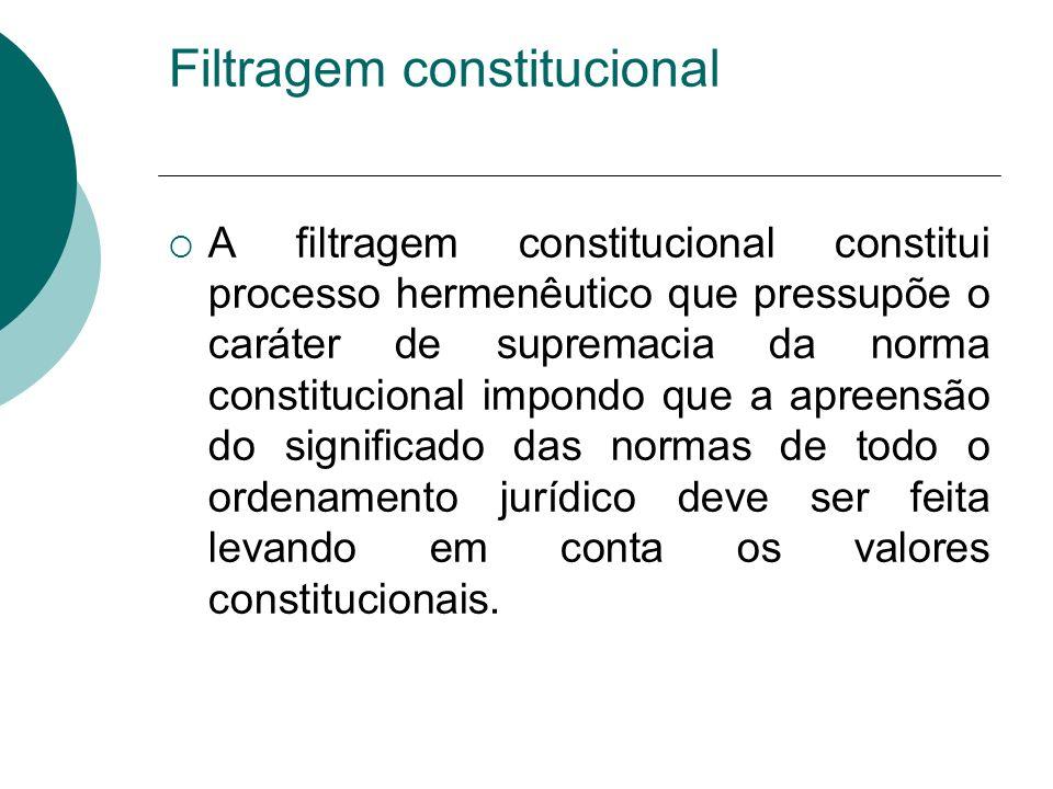 Filtragem constitucional