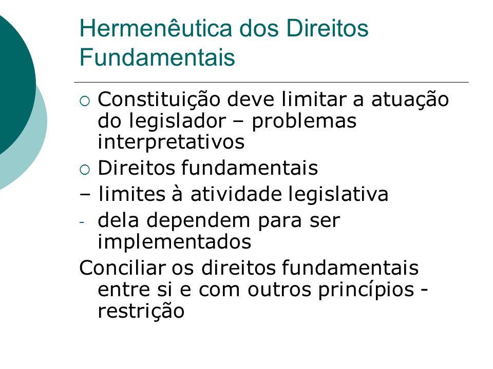 Hermenêutica dos Direitos Fundamentais