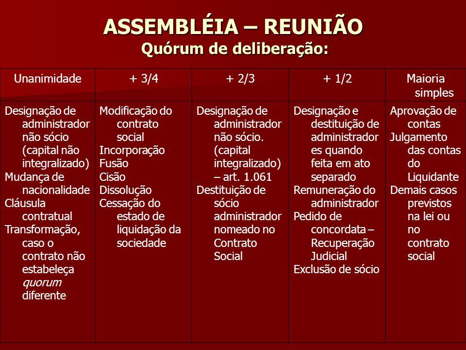 ASSEMBLÉIA – REUNIÃO Quórum de deliberação: