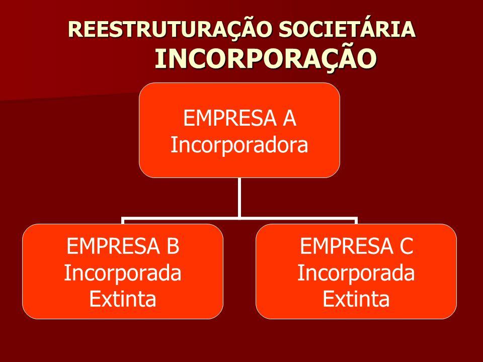 REESTRUTURAÇÃO SOCIETÁRIA INCORPORAÇÃO