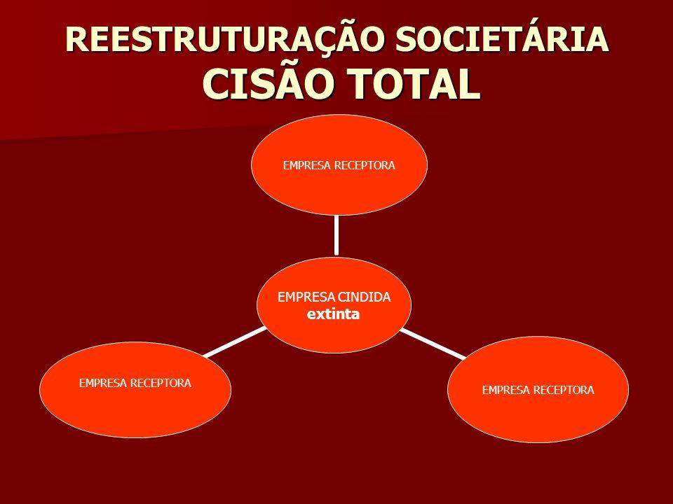 REESTRUTURAÇÃO SOCIETÁRIA CISÃO TOTAL