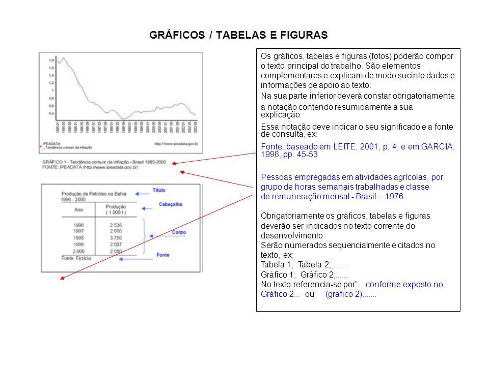 GRÁFICOS / TABELAS E FIGURAS