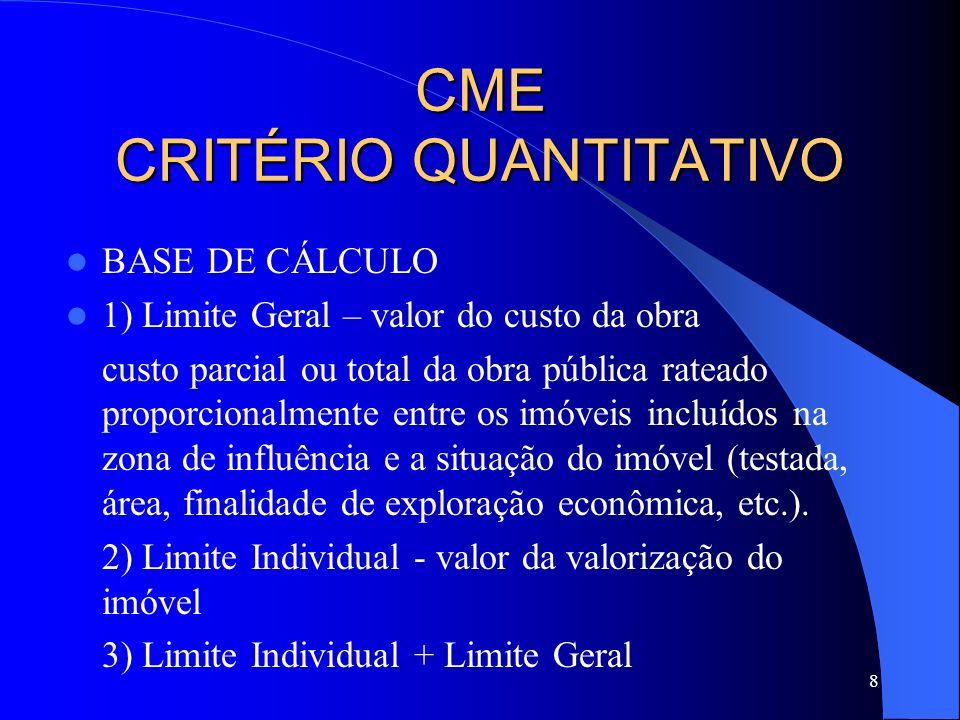 CME CRITÉRIO QUANTITATIVO