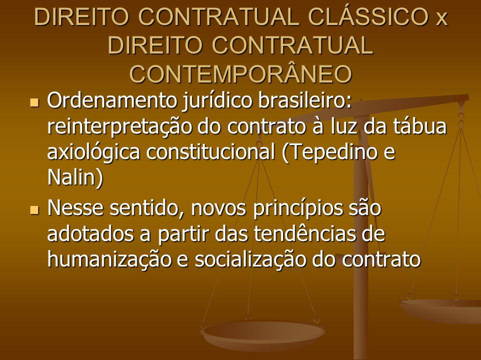 DIREITO CONTRATUAL CLÁSSICO x DIREITO CONTRATUAL CONTEMPORÂNEO