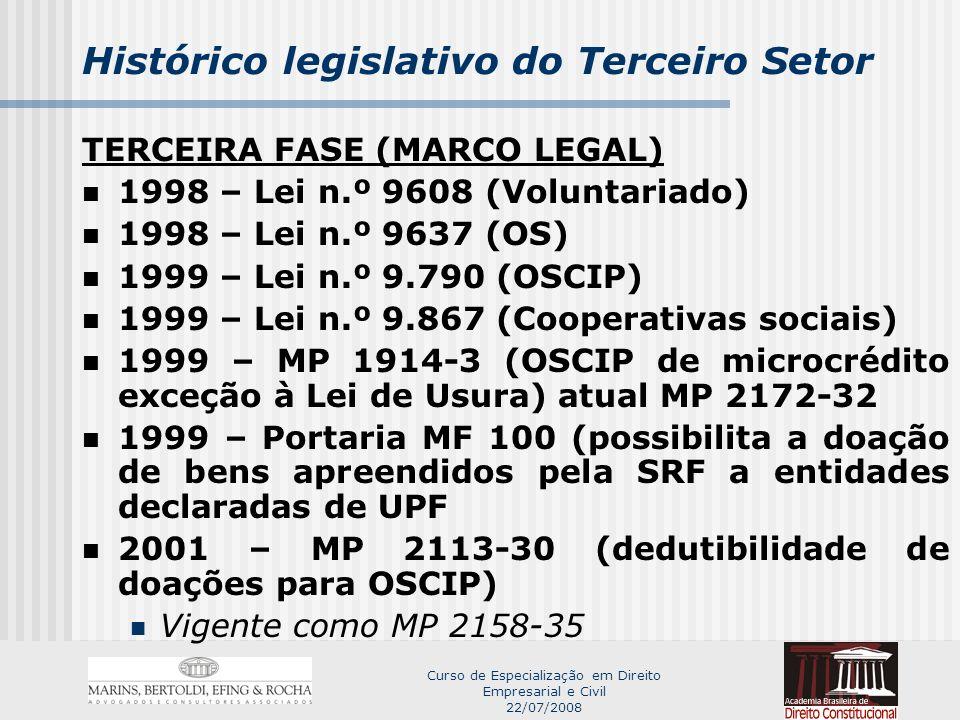Histórico legislativo do Terceiro Setor