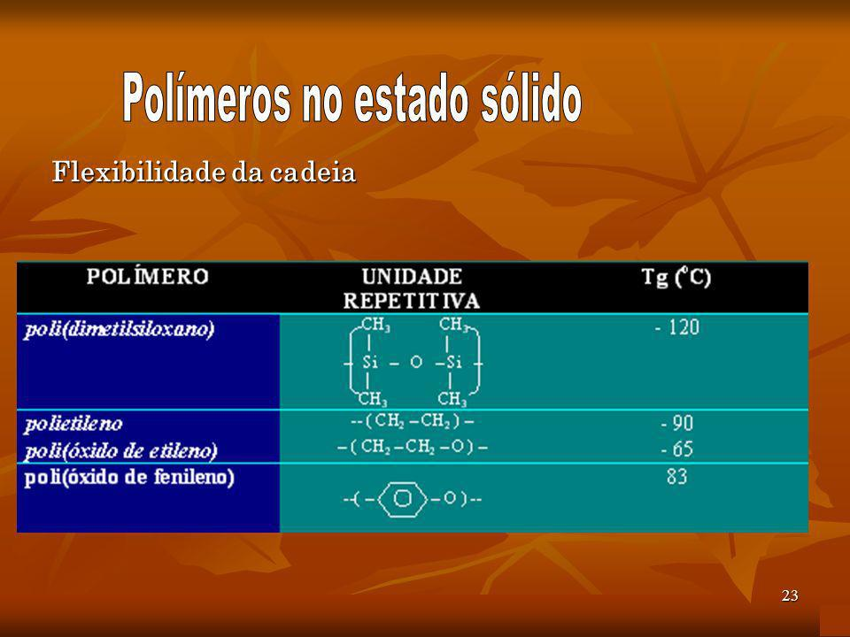 Polímeros no estado sólido