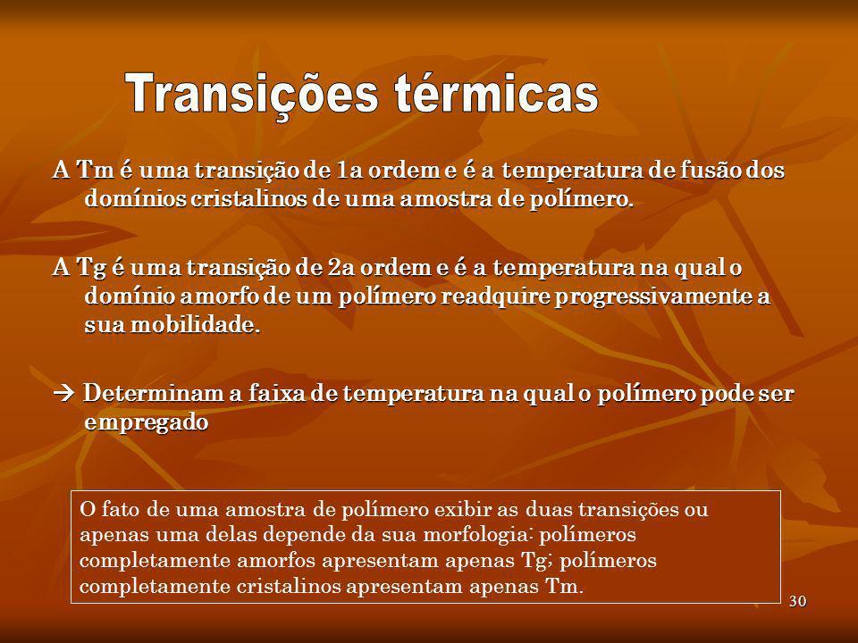 Transições térmicas A Tm é uma transição de 1a ordem e é a temperatura de fusão dos domínios cristalinos de uma amostra de polímero.