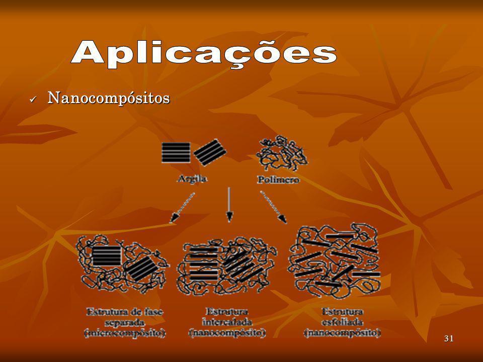 Aplicações Nanocompósitos