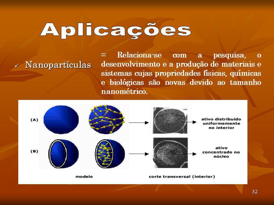 Aplicações Nanopartículas