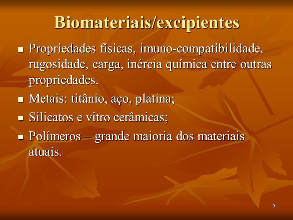 Biomateriais/excipientes