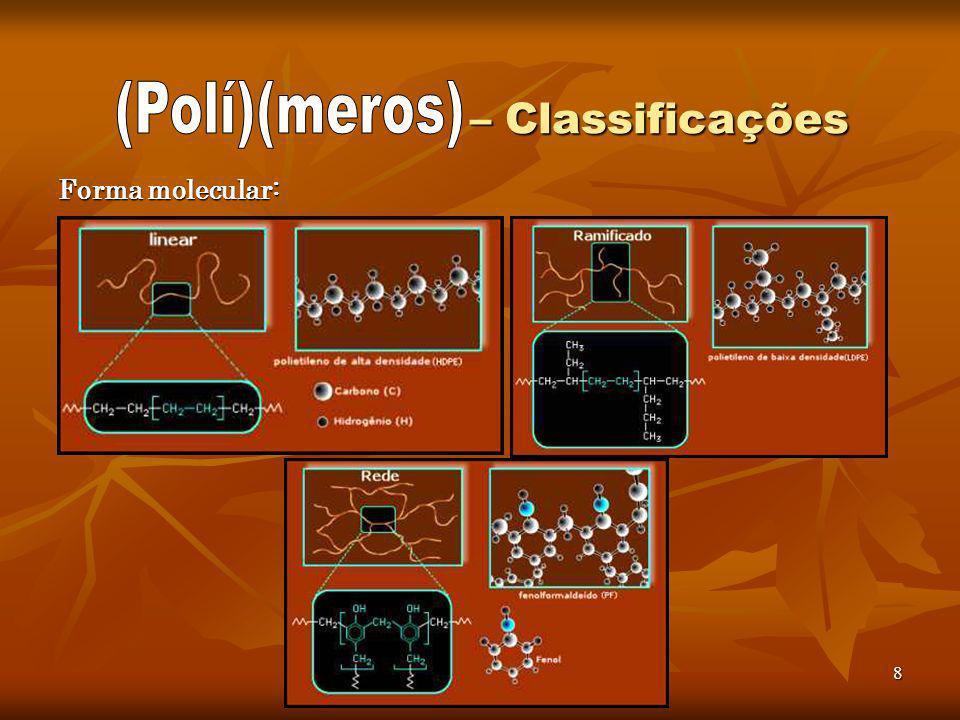 – Classificações (Polí)(meros) Forma molecular: