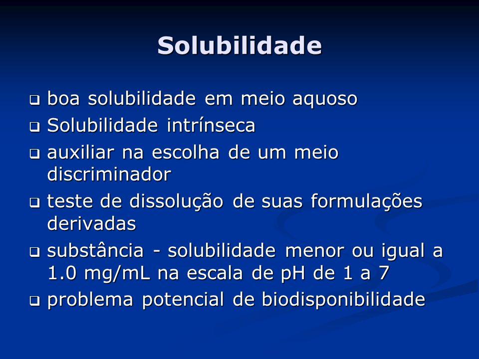 Solubilidade boa solubilidade em meio aquoso Solubilidade intrínseca