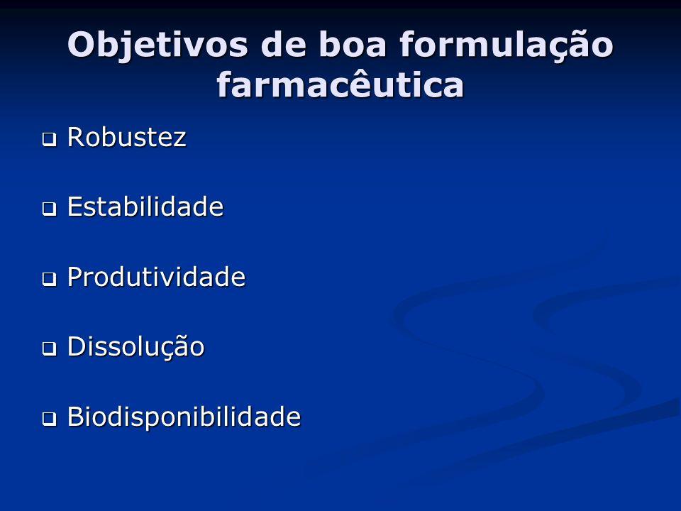 Objetivos de boa formulação farmacêutica
