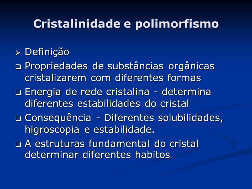 Cristalinidade e polimorfismo
