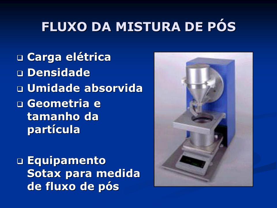 FLUXO DA MISTURA DE PÓS Carga elétrica Densidade Umidade absorvida