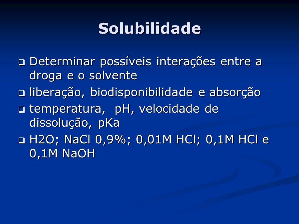 Solubilidade Determinar possíveis interações entre a droga e o solvente. liberação, biodisponibilidade e absorção.