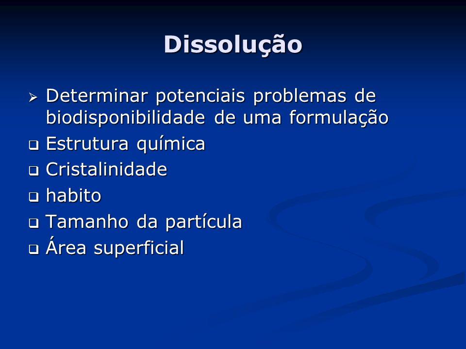 Dissolução Determinar potenciais problemas de biodisponibilidade de uma formulação. Estrutura química.