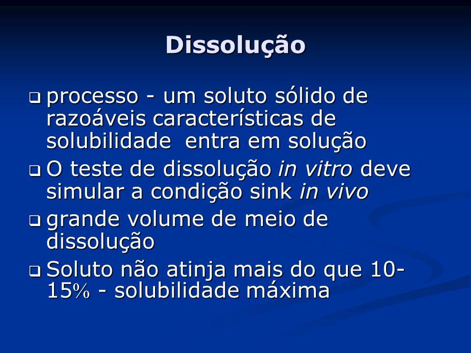Dissolução processo - um soluto sólido de razoáveis características de solubilidade entra em solução.