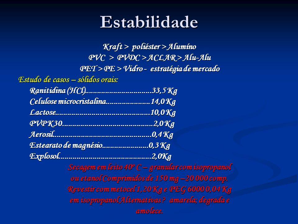 Estabilidade Kraft > poliéster > Alumíno