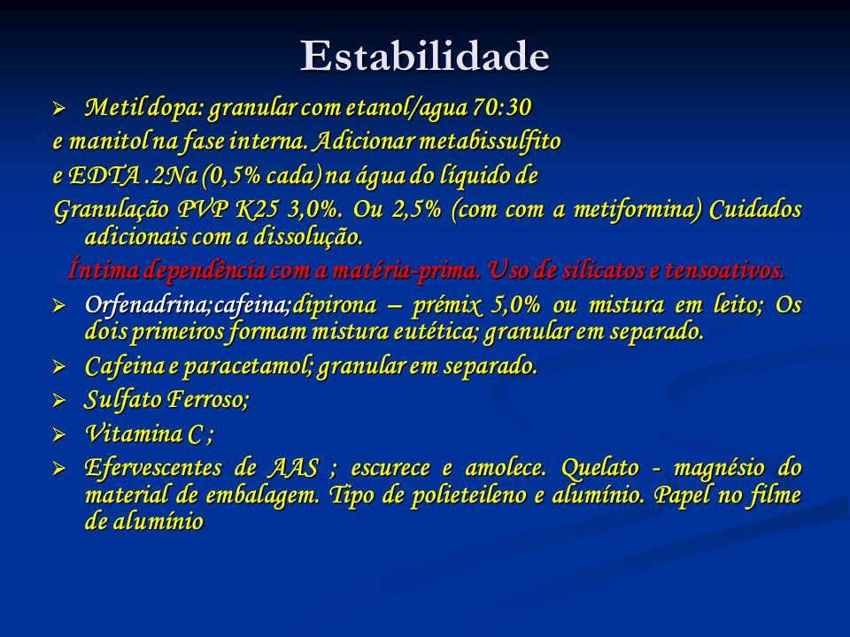 Estabilidade Metil dopa: granular com etanol/agua 70:30