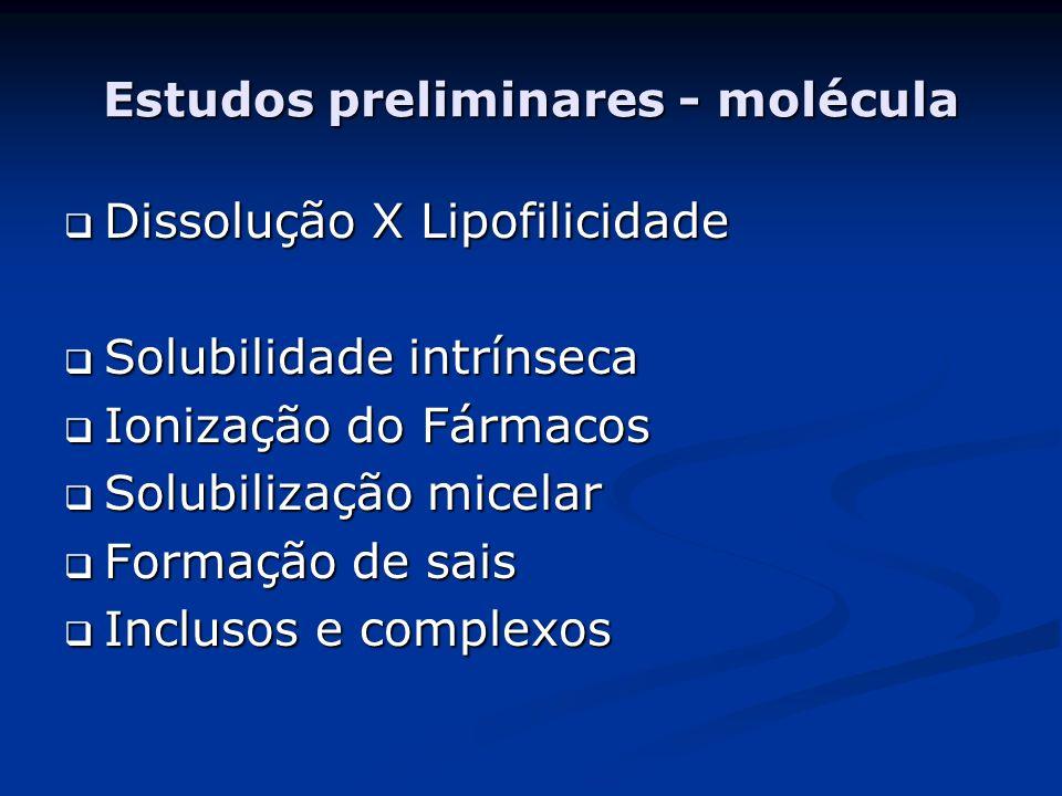 Estudos preliminares - molécula
