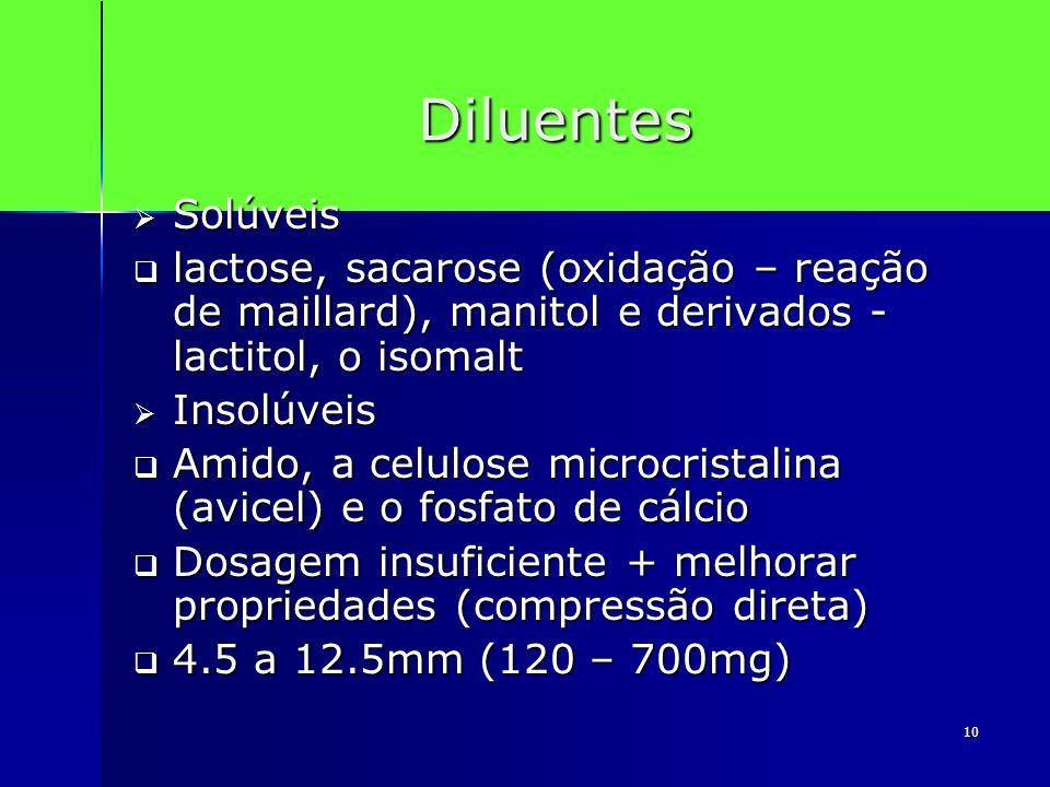 Diluentes Solúveis. lactose, sacarose (oxidação – reação de maillard), manitol e derivados - lactitol, o isomalt.
