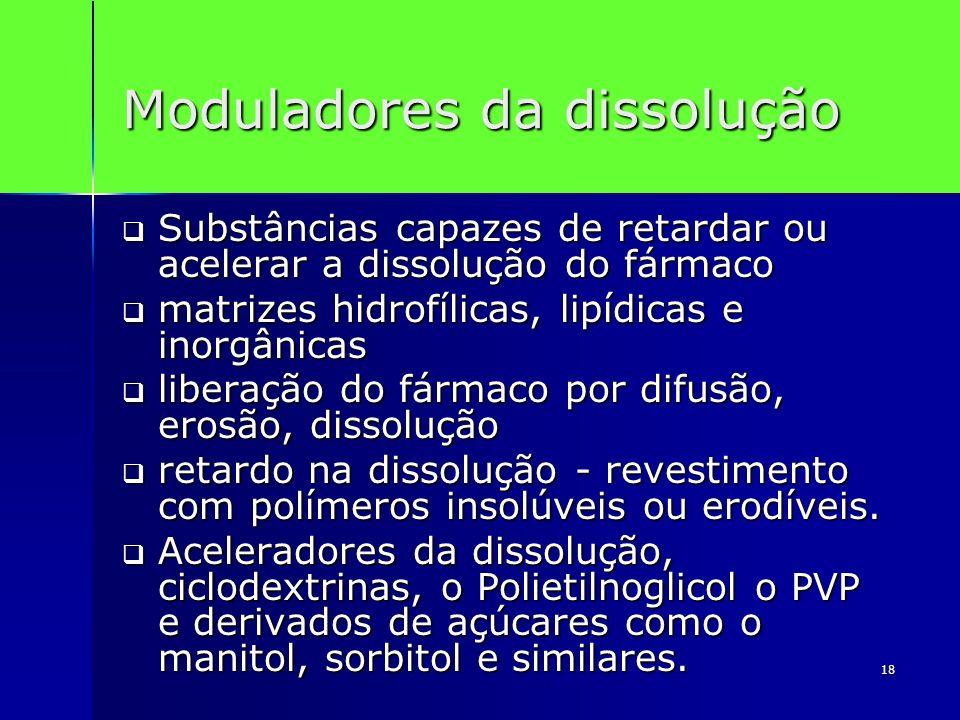 Moduladores da dissolução