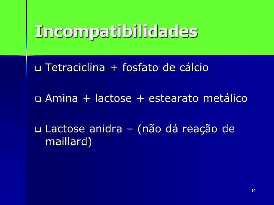 Incompatibilidades Tetraciclina + fosfato de cálcio
