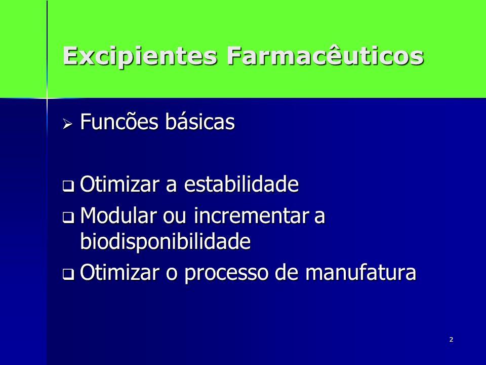 Excipientes Farmacêuticos