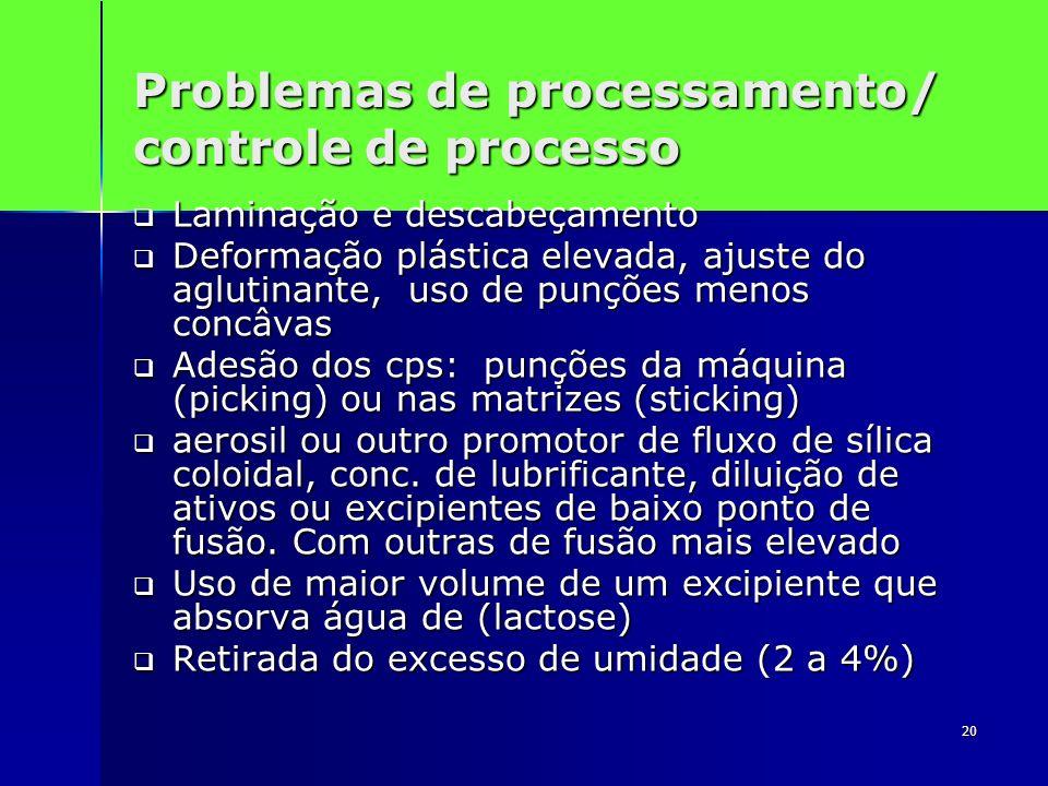 Problemas de processamento/ controle de processo