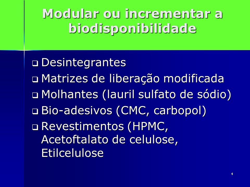 Modular ou incrementar a biodisponibilidade
