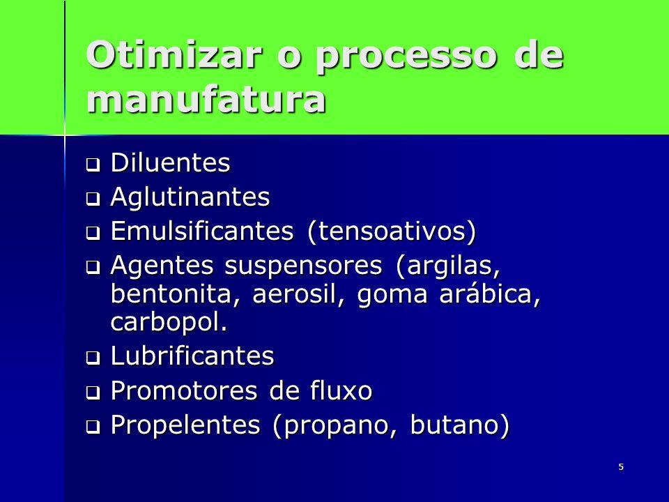 Otimizar o processo de manufatura