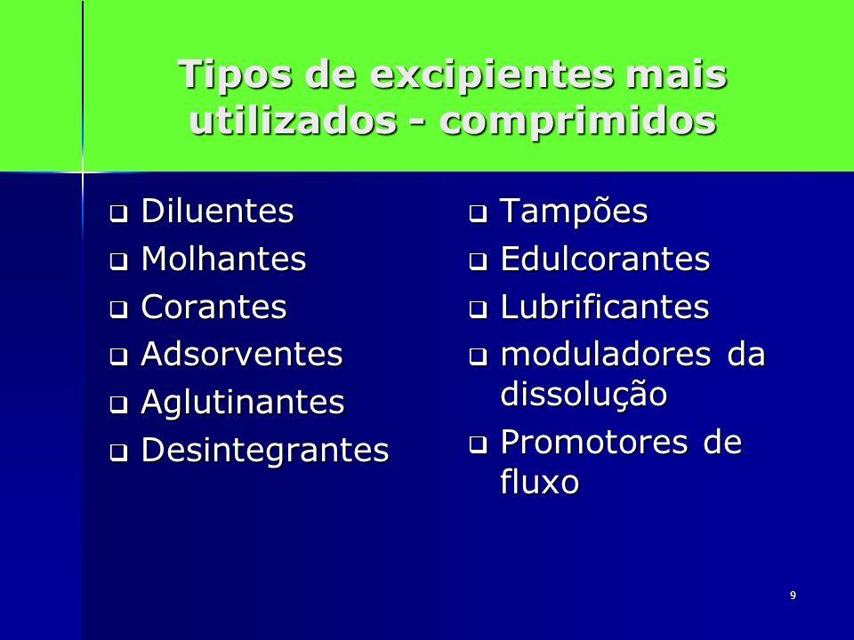 Tipos de excipientes mais utilizados - comprimidos