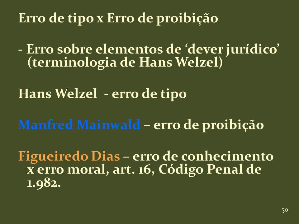 Erro de tipo x Erro de proibição - Erro sobre elementos de 'dever jurídico' (terminologia de Hans Welzel) Hans Welzel - erro de tipo Manfred Mainwald – erro de proibição Figueiredo Dias – erro de conhecimento x erro moral, art.