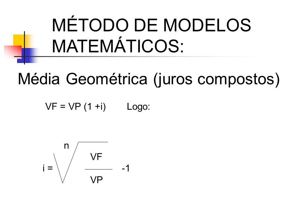 MÉTODO DE MODELOS MATEMÁTICOS: