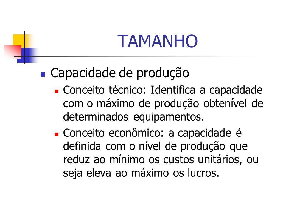 TAMANHO Capacidade de produção