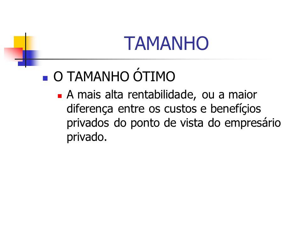 TAMANHO O TAMANHO ÓTIMO