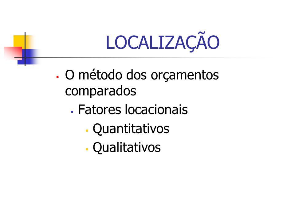 LOCALIZAÇÃO O método dos orçamentos comparados Fatores locacionais