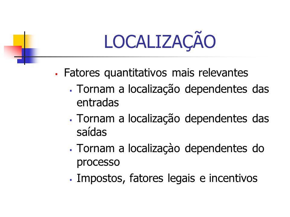 LOCALIZAÇÃO Fatores quantitativos mais relevantes